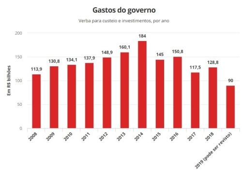 grafico[1]